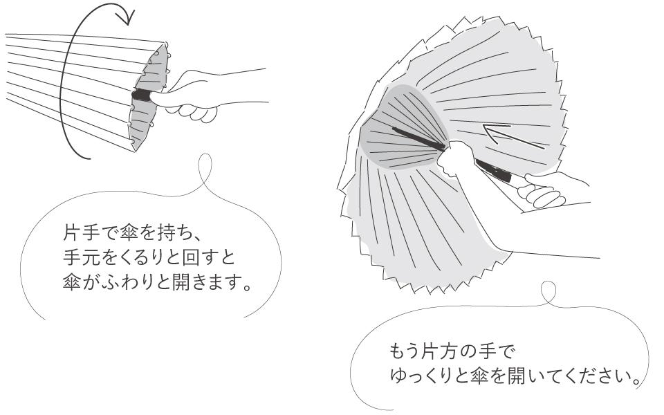 和傘の開き方